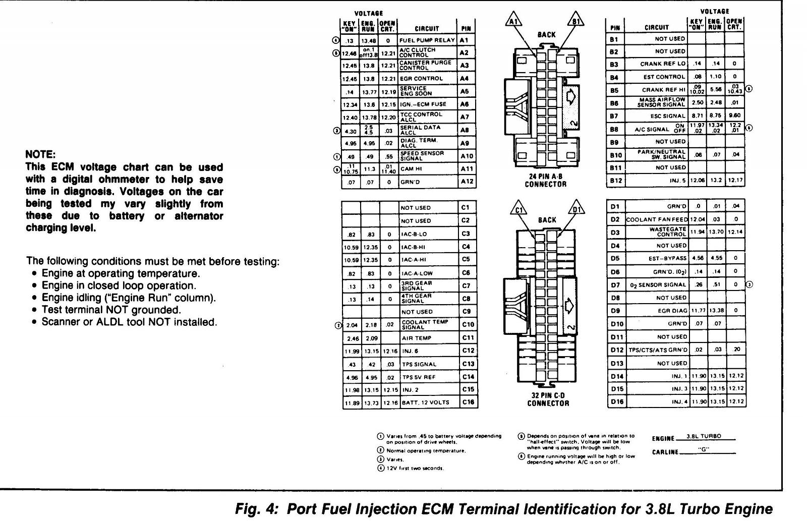 2000 buick regal fuel pump wiring diagram images buick regal 95 buick regal wiring diagram get image