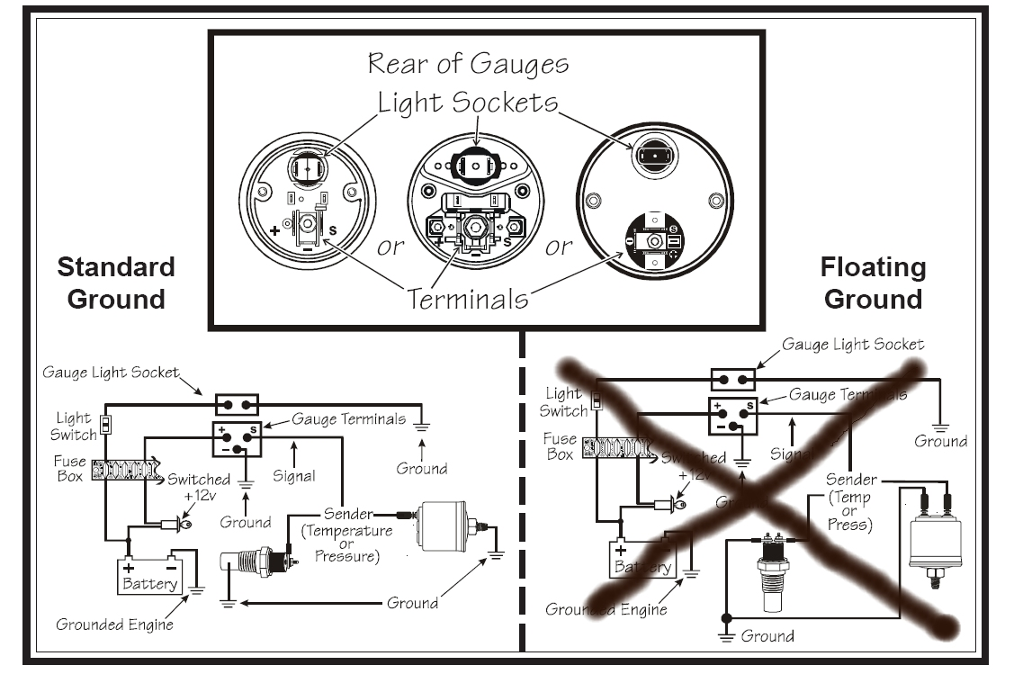 oil pressure sending unit wiring diagram wiring diagram