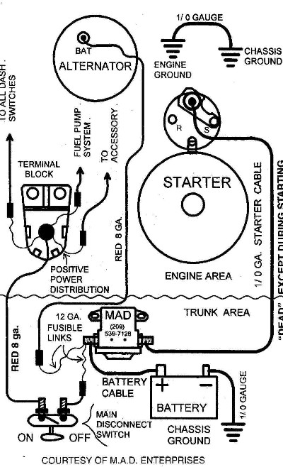 killswitch wiring diagram schematics and wiring diagrams wiring a battery cut off switch aem
